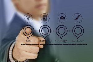 Business plan user testing