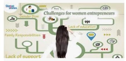 challenges of women entrepreneur